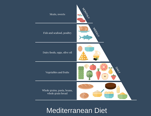 mediterranean pyramid2 photo